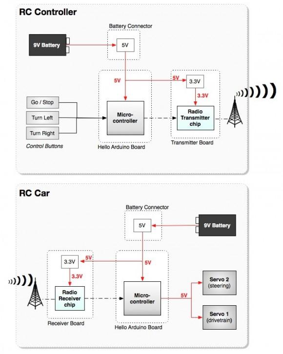 radio_diagram_block6_print_horiz
